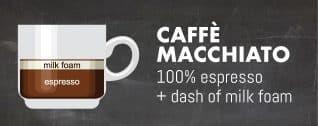 CaffeMacchiato