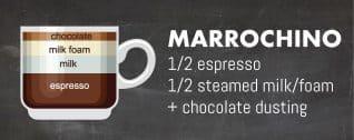 Marrochino