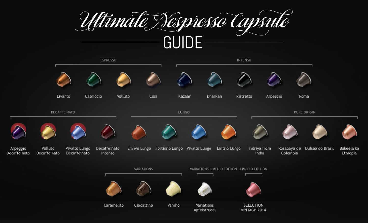 best nespresso capsules the ultimate 2017 guide espresso perfecto. Black Bedroom Furniture Sets. Home Design Ideas