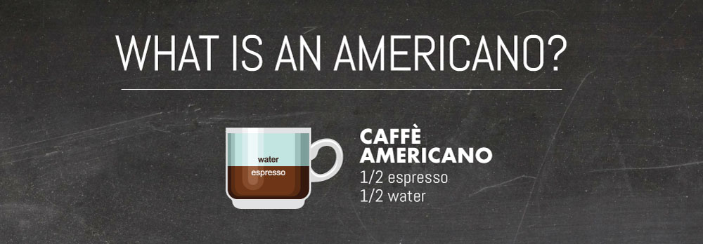What is an americano
